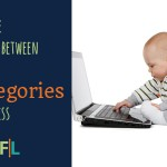 tags and categories in Wordpress